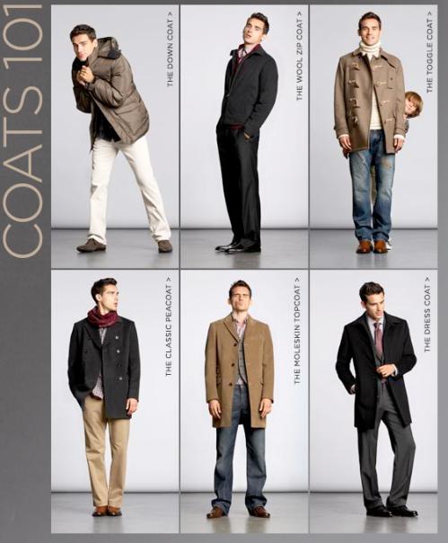BR Coat Guide